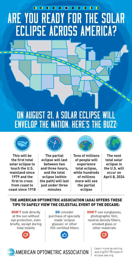 AOA_Solar_Eclipse_Across_America_infographic_vert_Final