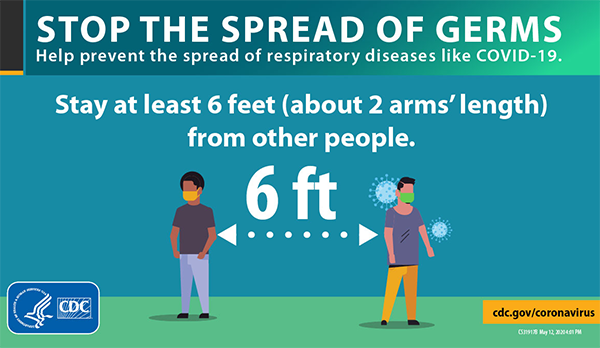Stop the spread of germs. Help prevent the spread of respiratory diseases like COVID-19. Stay at least 6 feet (about 2 arms' length) from other people.